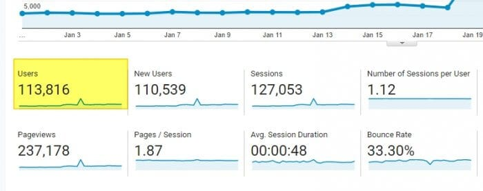 users - How to See How Many Visitors Per Month on Google Analytics 3
