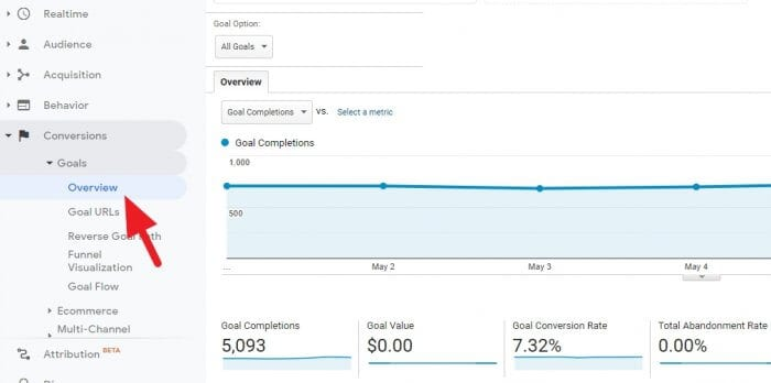 Goals Overview - How to Add a New Goal on Google Analytics 19